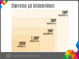securitycam-chipsize